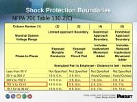 nfpa 70e table 130.7 c 10 | Brokeasshome.com