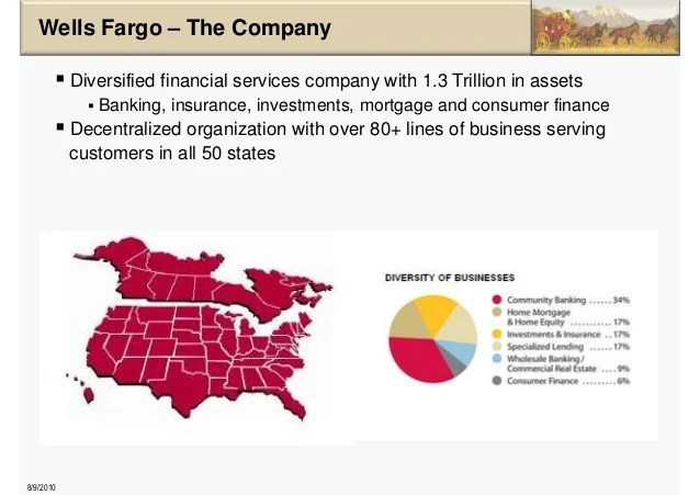 Wells fargo  the company also process day architecting bpm through  center of excellence rh slideshare