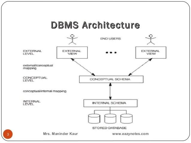 database diagram visual studio 2013 7 pin wiring trailer lights schema instance ~ elsavadorla
