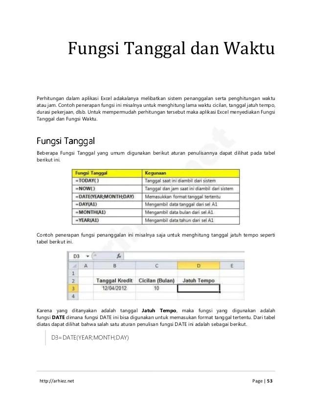 Menghitung Waktu Di Excel : menghitung, waktu, excel, Kumpulan, Formula-, Formual, Excel, Komplit