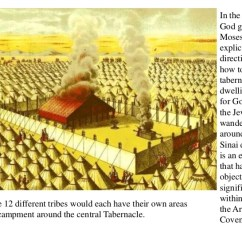 Tabernacle Wilderness Tribes Diagram 986 International Tractor Wiring The Ark Of Covenant