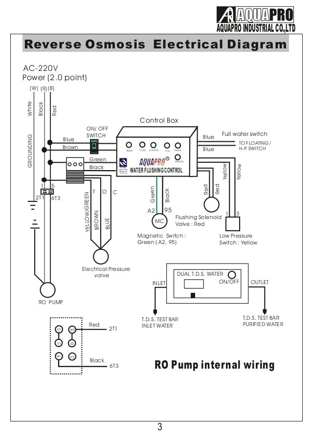 Wiring Diagrams As Well 220v Light Switch Wiring Diagram On Electric
