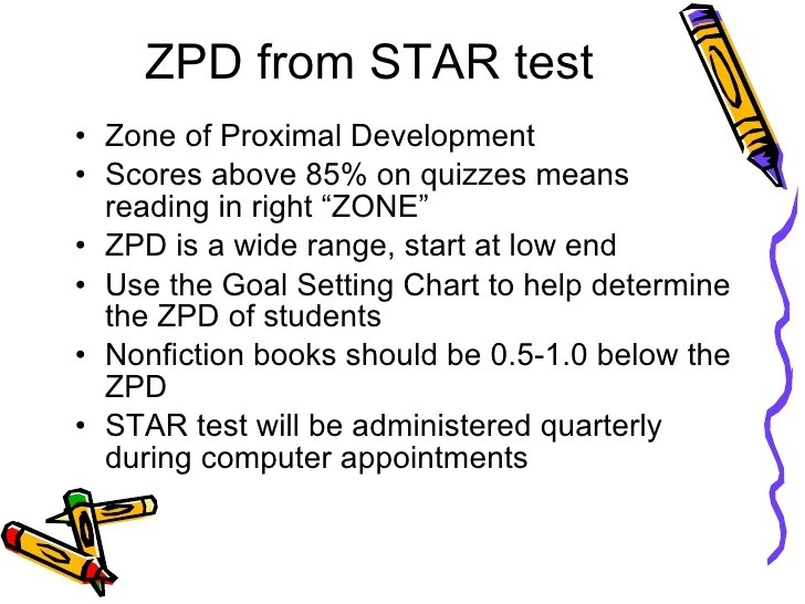 Zpd also accelerated reader teacher training rh slideshare