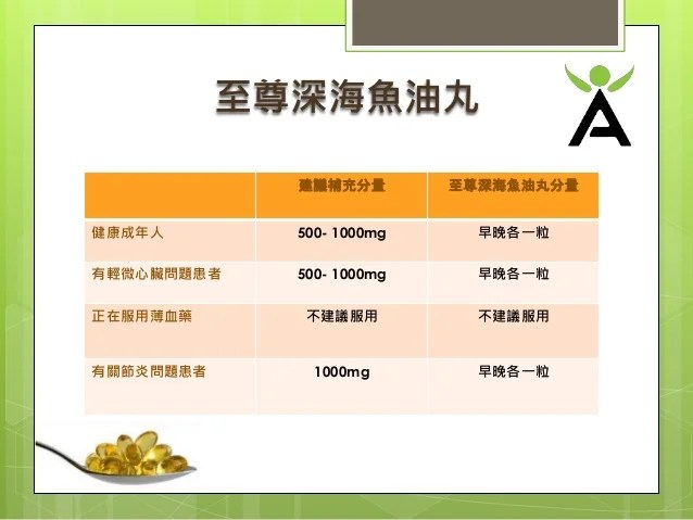 都市病系列:關節炎 Arthritis (http://i0.wp.com/bit.ly/ProductBAsia_Chi)