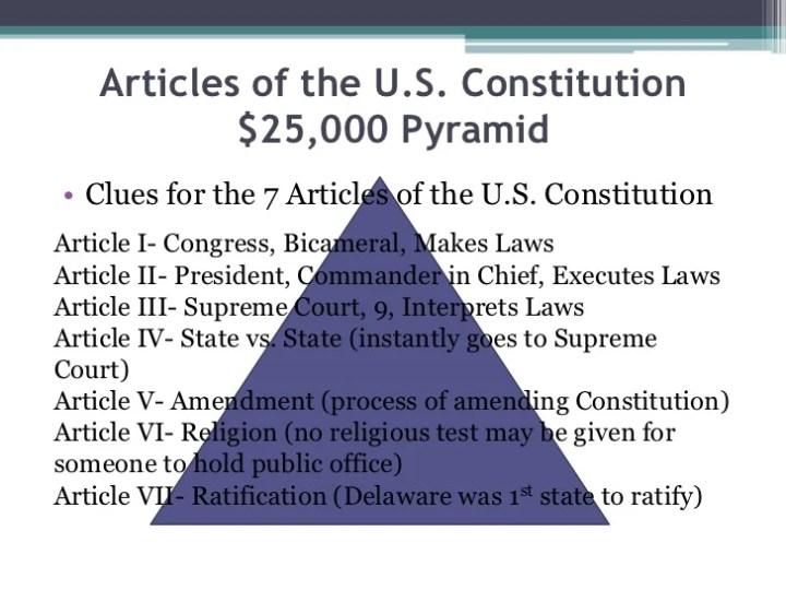 Framing Of The Us Constitution | Framesite.blog
