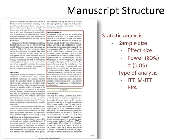 Article Structure & Scientific Writing
