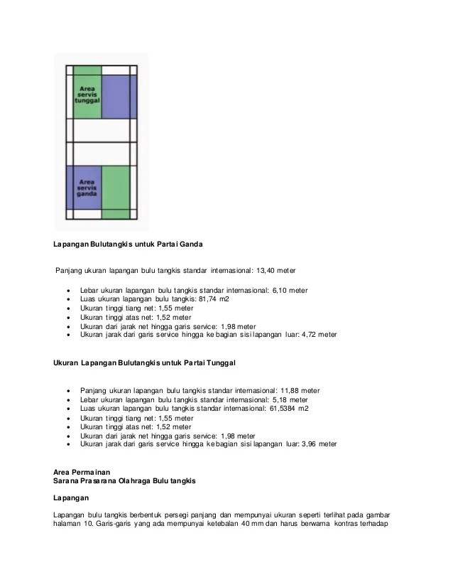 Luas Lapangan Bulu Tangkis : lapangan, tangkis, Ukuran, Lapangan, Bulutangkis, Untuk, Partai, Tunggal, Perodua