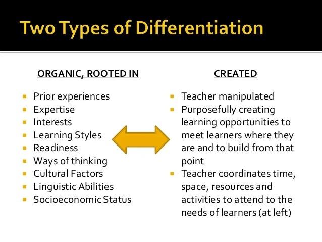 Pedagogical Strategies And Multiple Intelligences