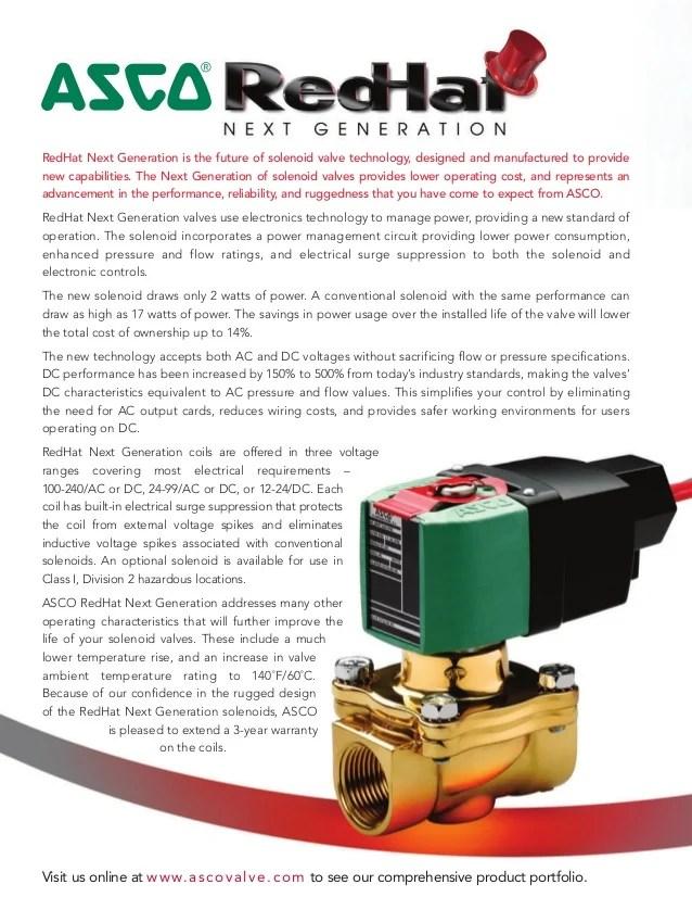 wiring diagram asco solenoid valve mp c 080 diagram free printable wiring diagrams