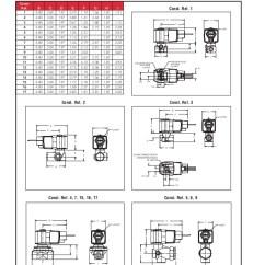Asco Solenoid Valve 8210 Wiring Diagram E36 Alternator Redhat 2 : 28 Images - Diagrams | Avadelle.co