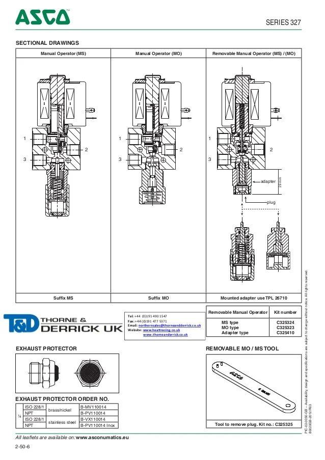 asco solenoid wiring diagram