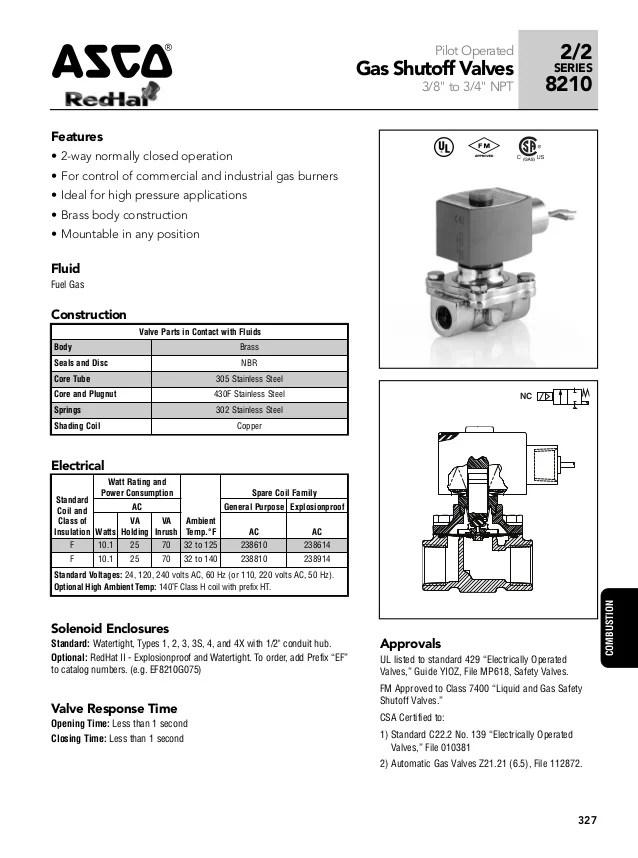 asco wiring diagram 2016 club car precedent 8210 series redhat solenoid valve