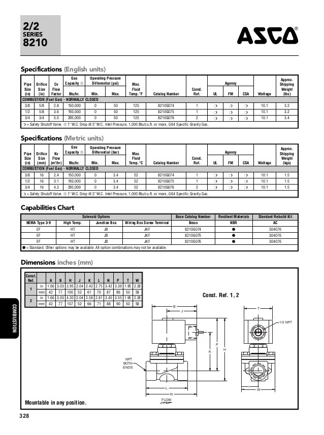 asco solenoid valve 8210 wiring diagram honda xr650r series redhat
