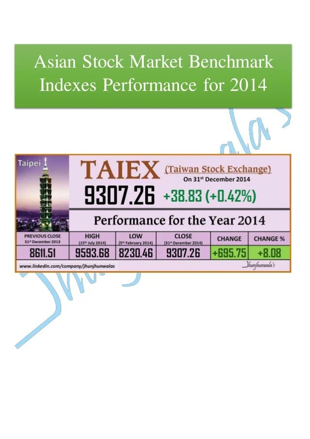 Asian Stock Market Benchmark Indexes Performance for 2014