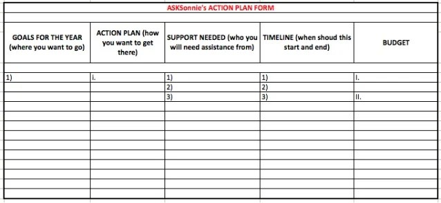 ASKSonnie's Action Plan Form