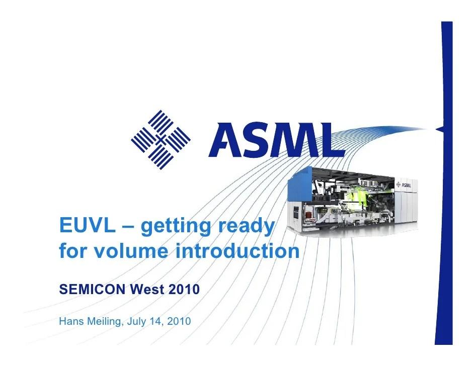 Asml Euv Use Forecast