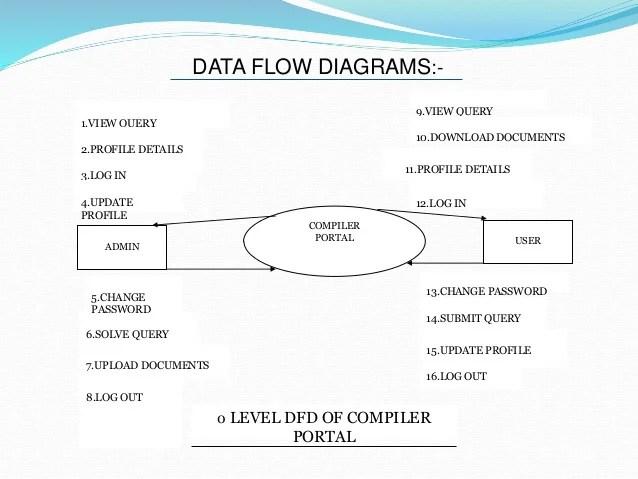 entity framework diagram blank volcano printable online portal with compiler using c#