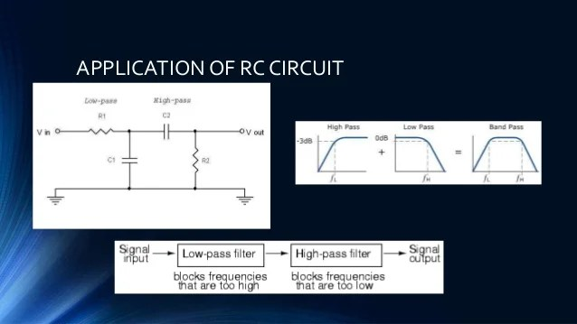 Rc High Pass Circuit