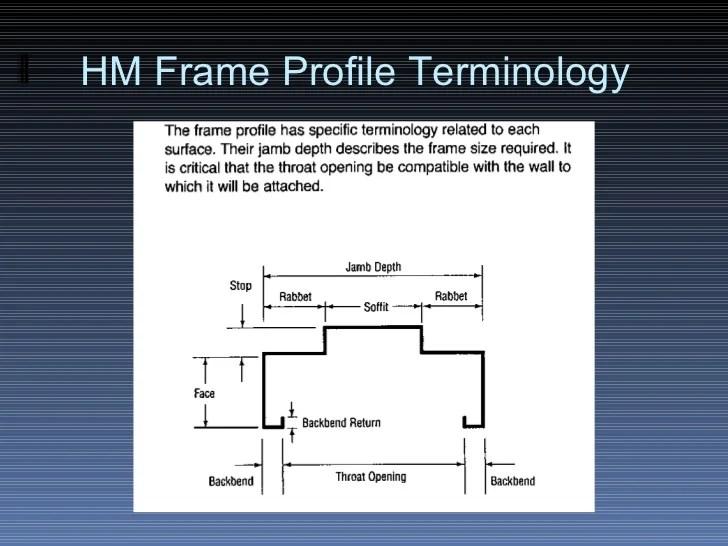 Hm Frame Profile Terminology  sc 1 st  Frameswall.co & Hollow Metal Door Frame Dimensions Standard | Frameswall.co
