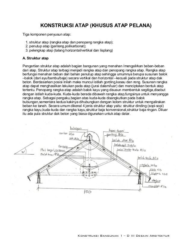 Rangka Atap Sirap : rangka, sirap