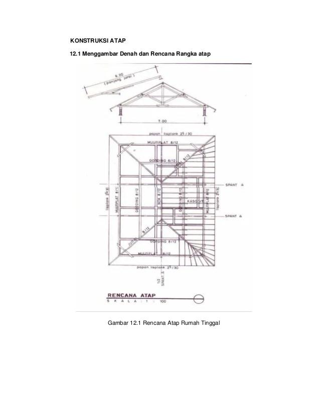 Denah Atap Rumah : denah, rumah