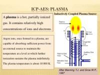 Graphite Furnace Atomic Absorption Spectroscopy Ppt - Facias