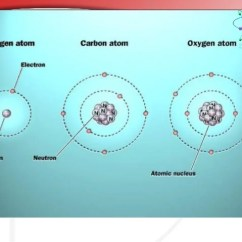 Water Molecule Diagram Gibson Sg Pickup Wiring Atoms And Molecules, Ions, Isobars, Isotops Etc... Chemistry Ppt