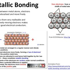 Electron Dot Diagram For Potassium Ka24de Alternator Wiring Atoms And Bonding