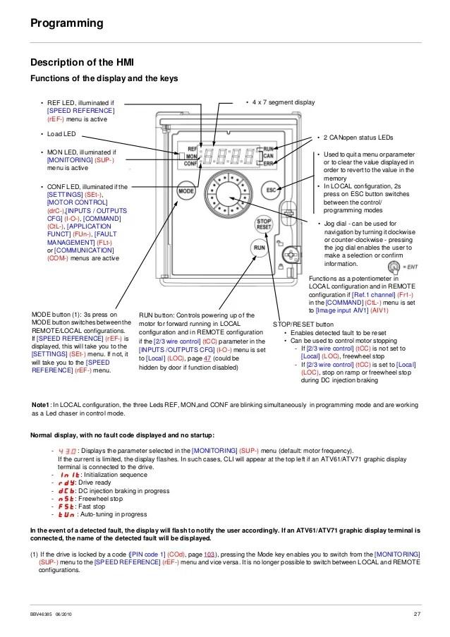 Atv312 Wiring Diagram - Auto Electrical Wiring Diagram