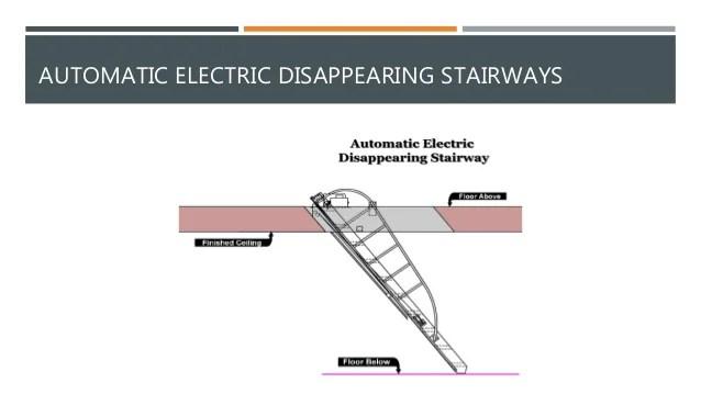 Electric Attic Natashamillerweb