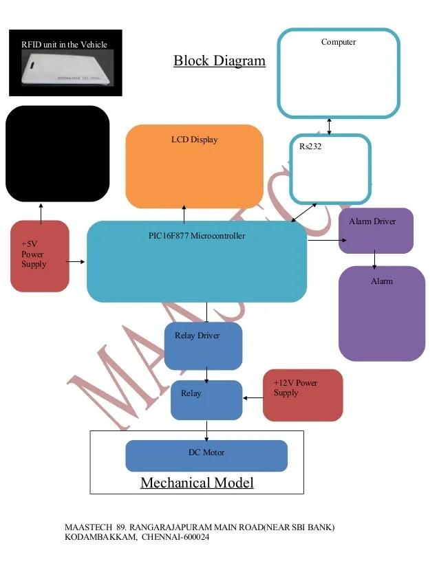 Diagram Of Rfid Tag Circuit Fire Alarm System Block Diagram