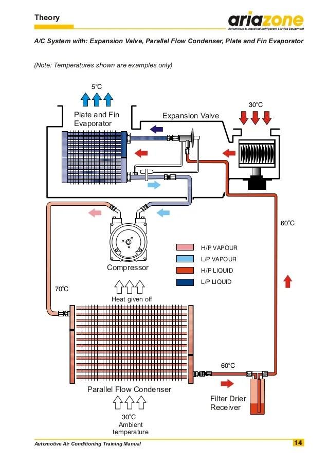 Car Ac System Diagram