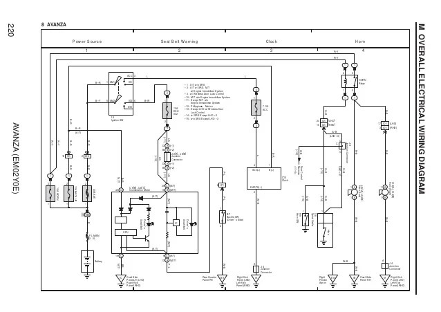 Wiring Diagram Grand Avanza