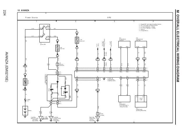 Electrical Wiring Diagram Avanza