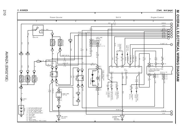 Wiring Diagram Ecu Avanza Pdf