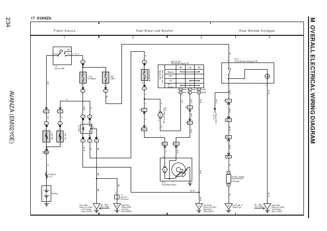 electrical wiring diagram toyota avanza  wiring diagram