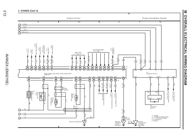 Wiring Diagram Tape Avanza