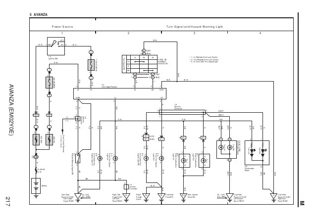 Wiring Diagram Grand New Avanza