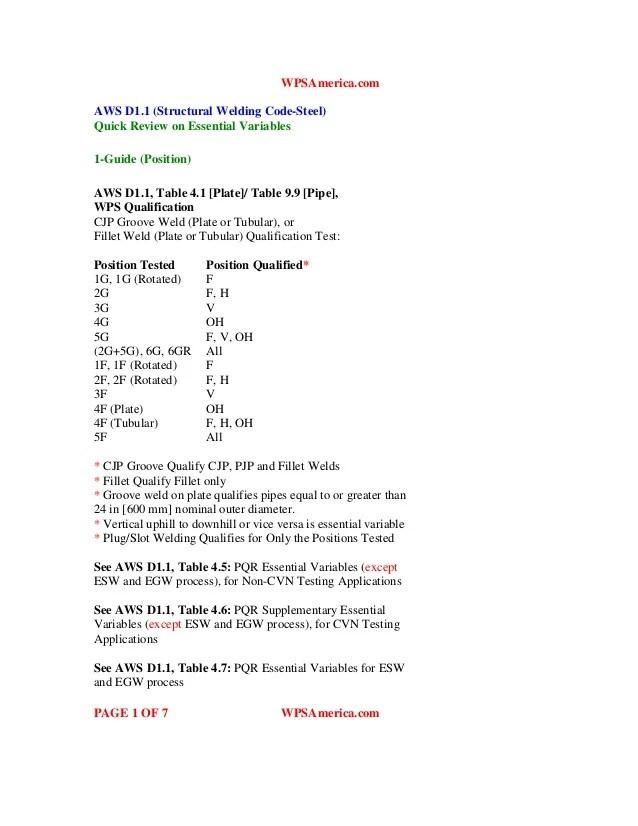 Asme Weld Symbols Chart