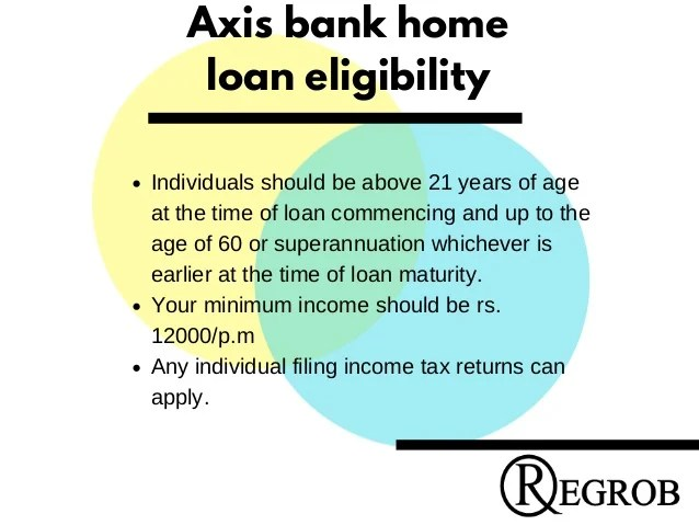 Axis Bank Personal Loan Balance Status