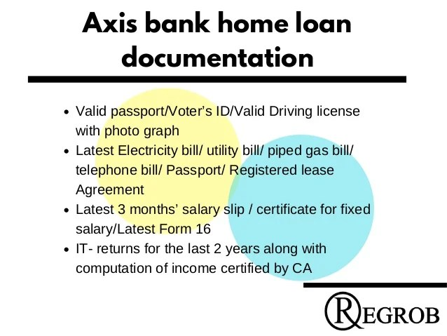 Axis Bank Personal Loan Account Number