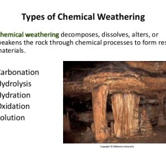 Mechanical Weathering Diagram Wiring Ac Split Daikin Physical Lima Stanito Com It S Types Ice Wedging Chemical