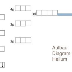 Orbital Diagram For Beryllium Massey Ferguson Generator Wiring B.sc(microbiology And Biotechnology Biochemistry) Ii Inorganic Ch…