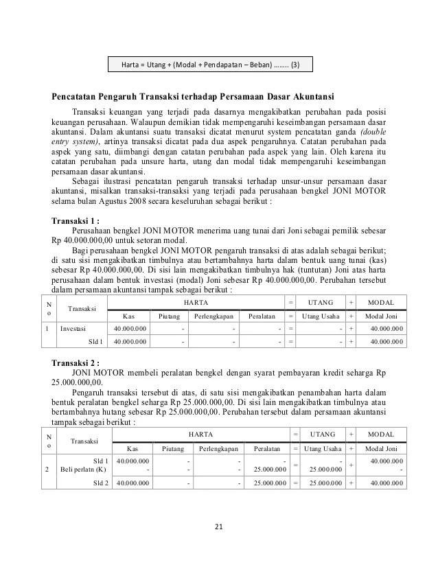 Tuliskan Persamaan Dasar Akuntansi : tuliskan, persamaan, dasar, akuntansi, Mengerjakan, Persamaan, Dasar, Akuntansi