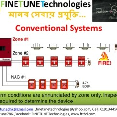 Zeta Addressable Fire Alarm Wiring Diagram State For Atm Machine Cl A Panel Suppression System ...