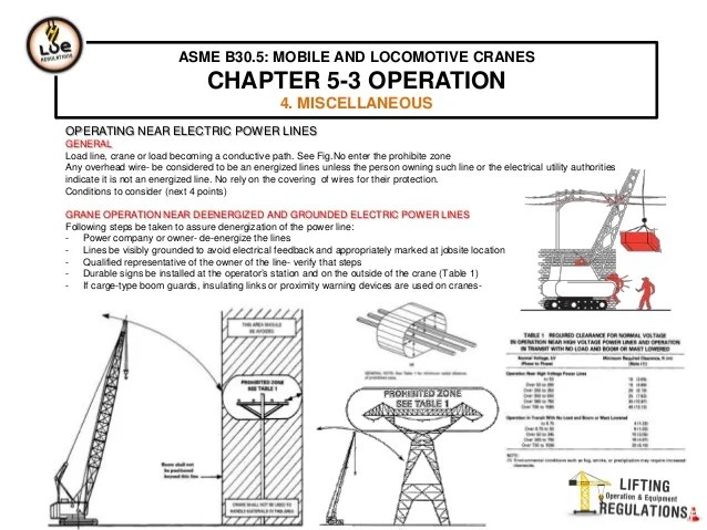 overhead crane electrical wiring diagram 3 prong twist lock plug b30 5 asme mobile and locomotive cranes 57