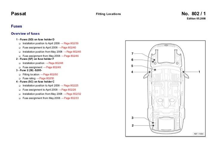 vw touareg 2005 wiring diagram xbox 360 circuit fuse box 2012 volkswagen all datavw nemetas aufgegabelt info