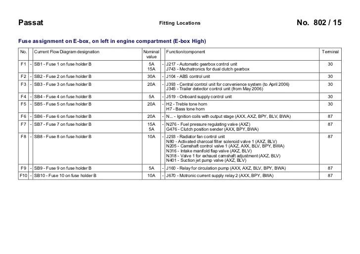 [DIAGRAM_1JK]  Bmw E90 Airbag Wiring Diagram   Vw Airbag Wiring Diagram      Wiring Diagram