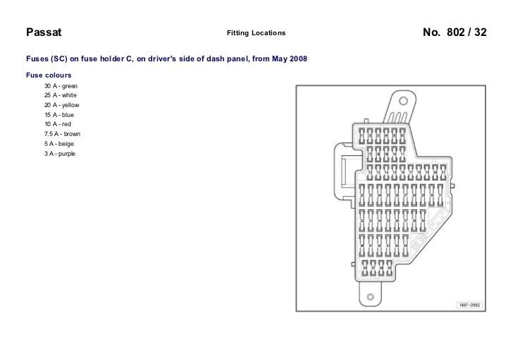 2006 passat 2.0 turbo fuse box diagram