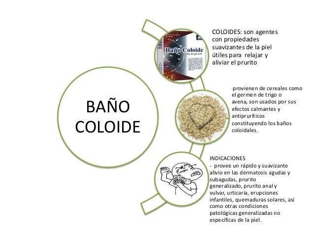 Bano Coloide Sirve Para Acne
